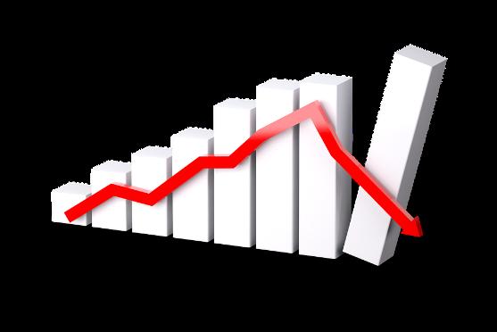 15 Signalen dat de Amerikaanse economie instort (Lodewijk Hof ...